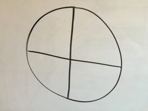 circle for 4 numbers of letters in words